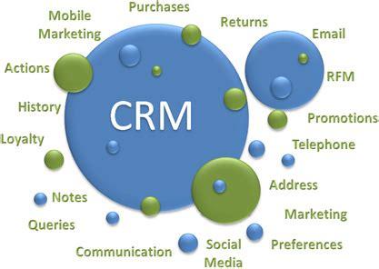 SAP TM-CRM-EHS Functional Consultant Resume -Ravi Kumar